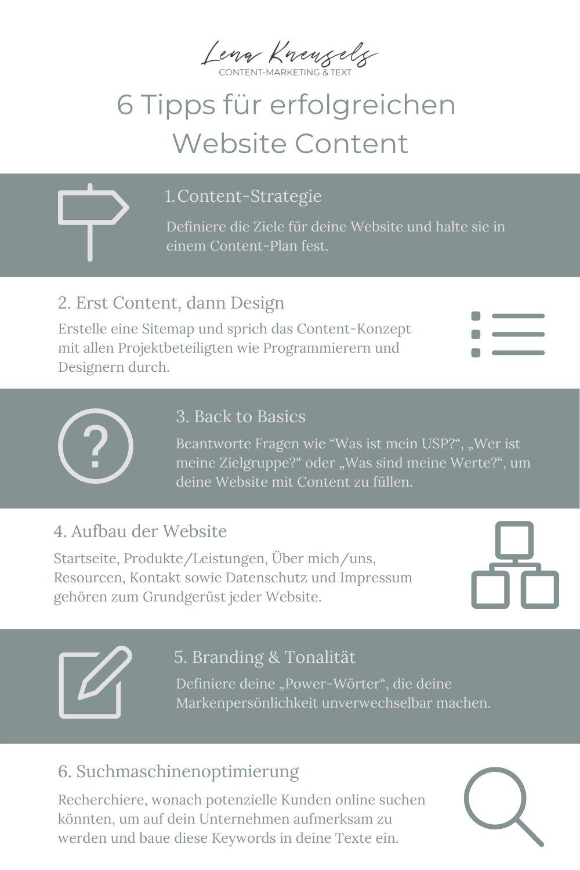 Website Content erstellen